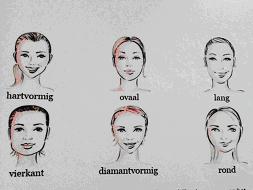 hoe krijg je een mooi gezicht